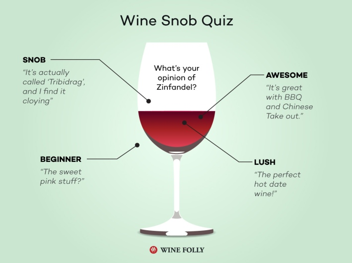 wine-snob-quiz